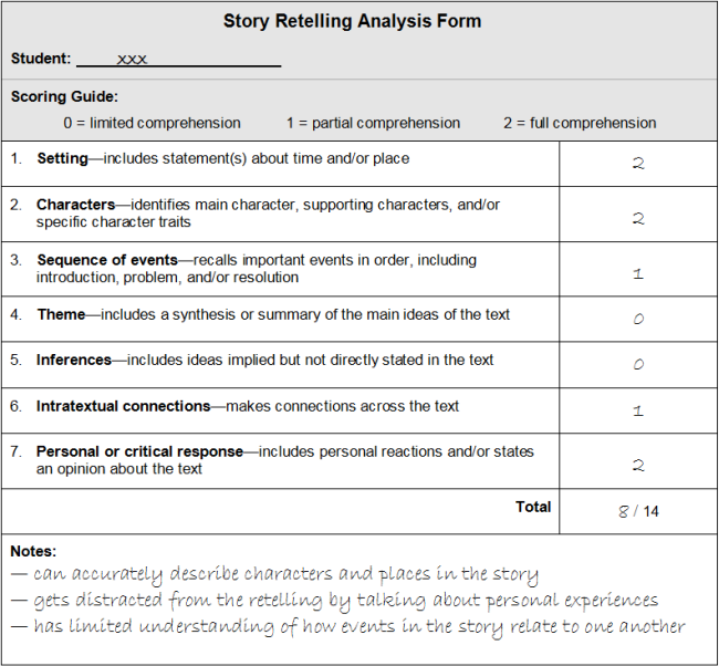 Doc580650 Sample Assessment Plan Sample Assessment Plan 9 – Competency Assessment Template